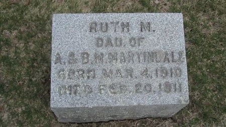 MARTINDALE, RUTH MILLER - Windham County, Vermont | RUTH MILLER MARTINDALE - Vermont Gravestone Photos